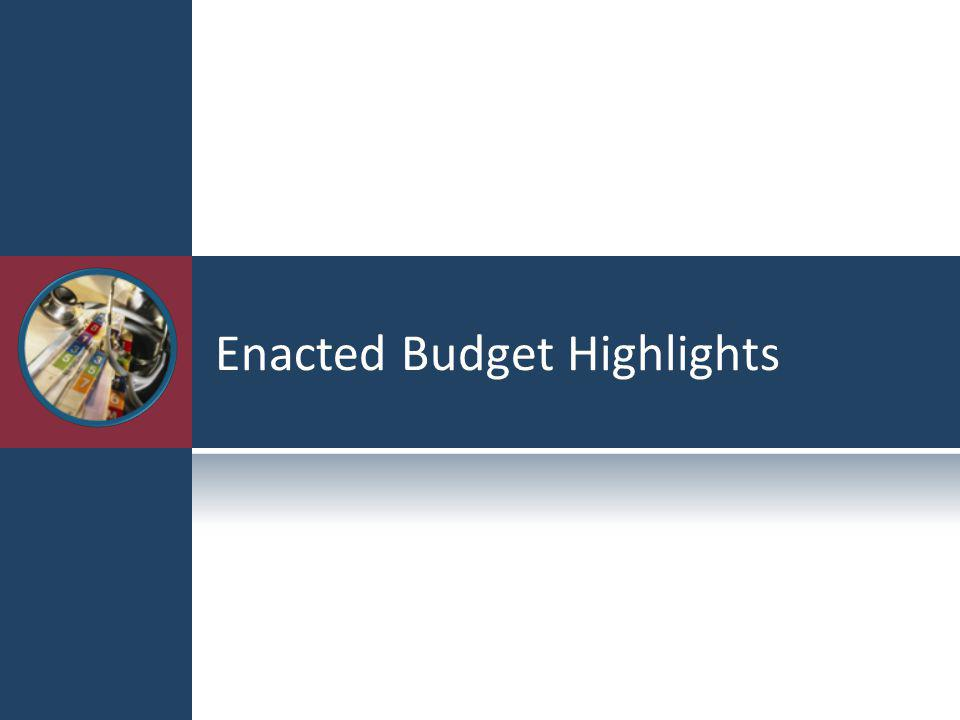 Enacted Budget Highlights