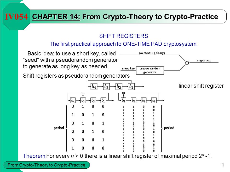 From Crypto-Theory to Crypto-Practice 1 CHAPTER 14: From Crypto-Theory to Crypto-Practice SHIFT REGISTERS The first practical approach to ONE-TIME PAD
