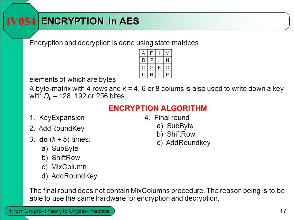 17 From Crypto-Theory to Crypto-Practice ENCRYPTION in AES Encryption and decryption is done using state matrices elements of which are bytes. A byte-
