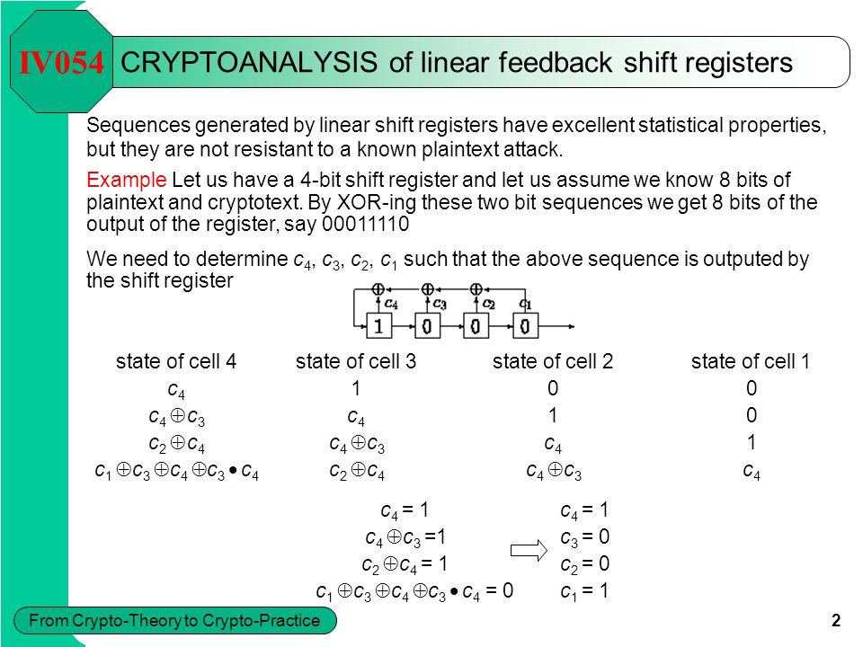 2 From Crypto-Theory to Crypto-Practice CRYPTOANALYSIS of linear feedback shift registers Sequences generated by linear shift registers have excellent