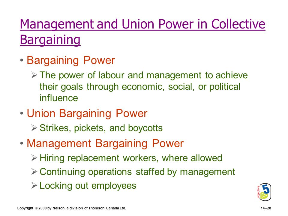 Copyright © 2008 by Nelson, a division of Thomson Canada Ltd.14–28 Management and Union Power in Collective Bargaining Bargaining Power  The power of