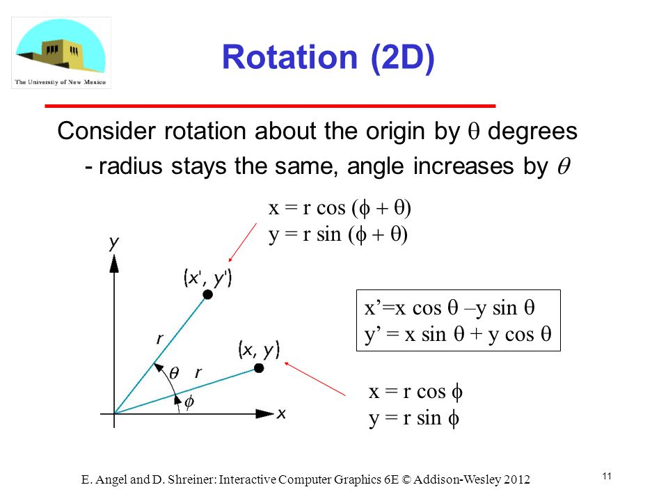 11 E. Angel and D. Shreiner: Interactive Computer Graphics 6E © Addison-Wesley 2012 Rotation (2D) Consider rotation about the origin by  degrees rad