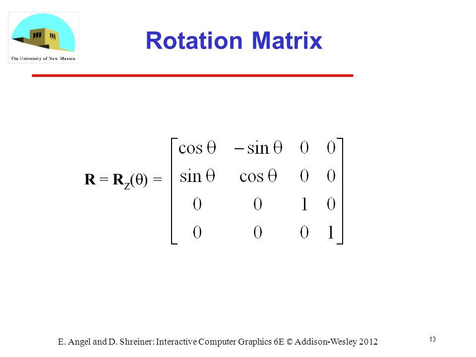 13 E. Angel and D. Shreiner: Interactive Computer Graphics 6E © Addison-Wesley 2012 Rotation Matrix R = R z (  ) =