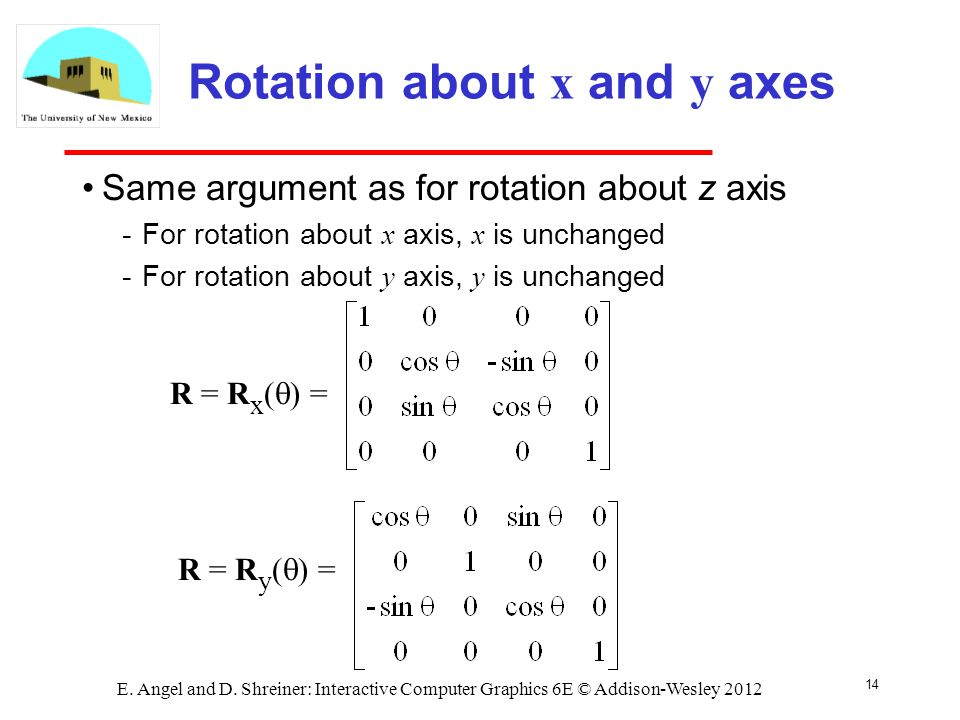 14 E. Angel and D. Shreiner: Interactive Computer Graphics 6E © Addison-Wesley 2012 Rotation about x and y axes Same argument as for rotation about z