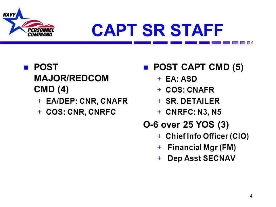 4 CAPT SR STAFF n POST MAJOR/REDCOM CMD (4) +EA/DEP: CNR, CNAFR +COS: CNR, CNRFC n POST CAPT CMD (5) +EA: ASD +COS: CNAFR +SR.