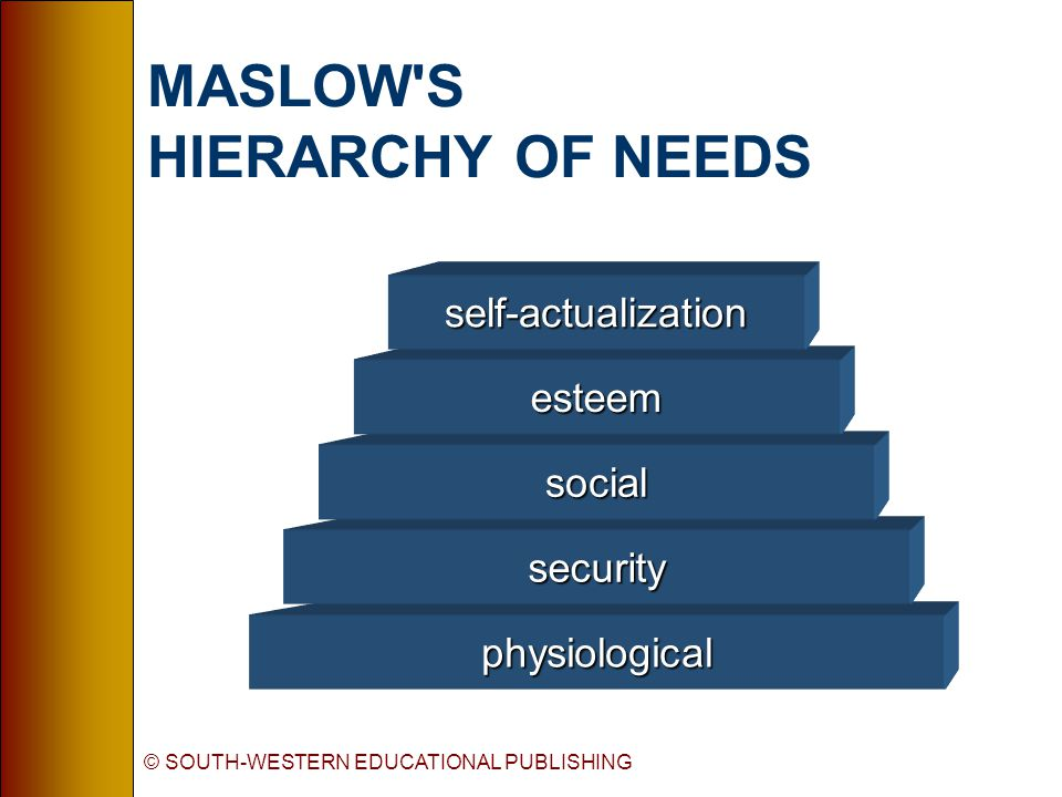 © SOUTH-WESTERN EDUCATIONAL PUBLISHING MASLOW S HIERARCHY OF NEEDS physiological security social esteem self-actualization