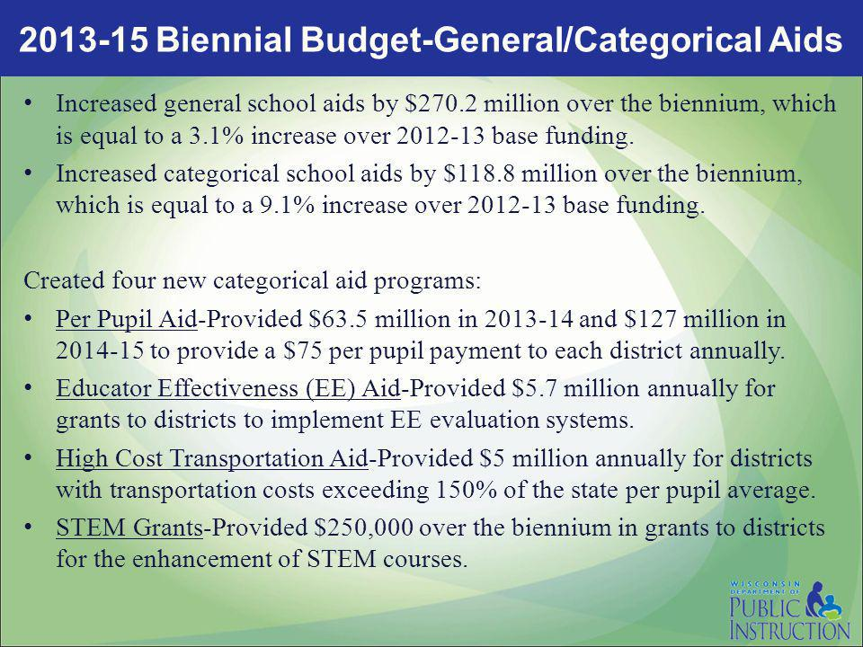 Increased general school aids by $270.2 million over the biennium, which is equal to a 3.1% increase over 2012-13 base funding.