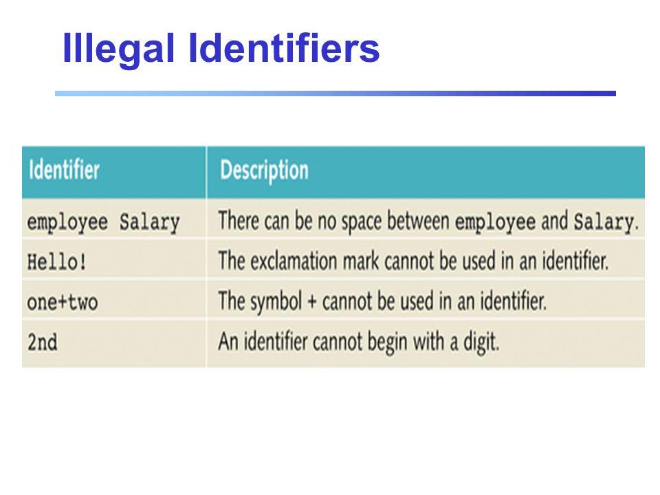 Illegal Identifiers