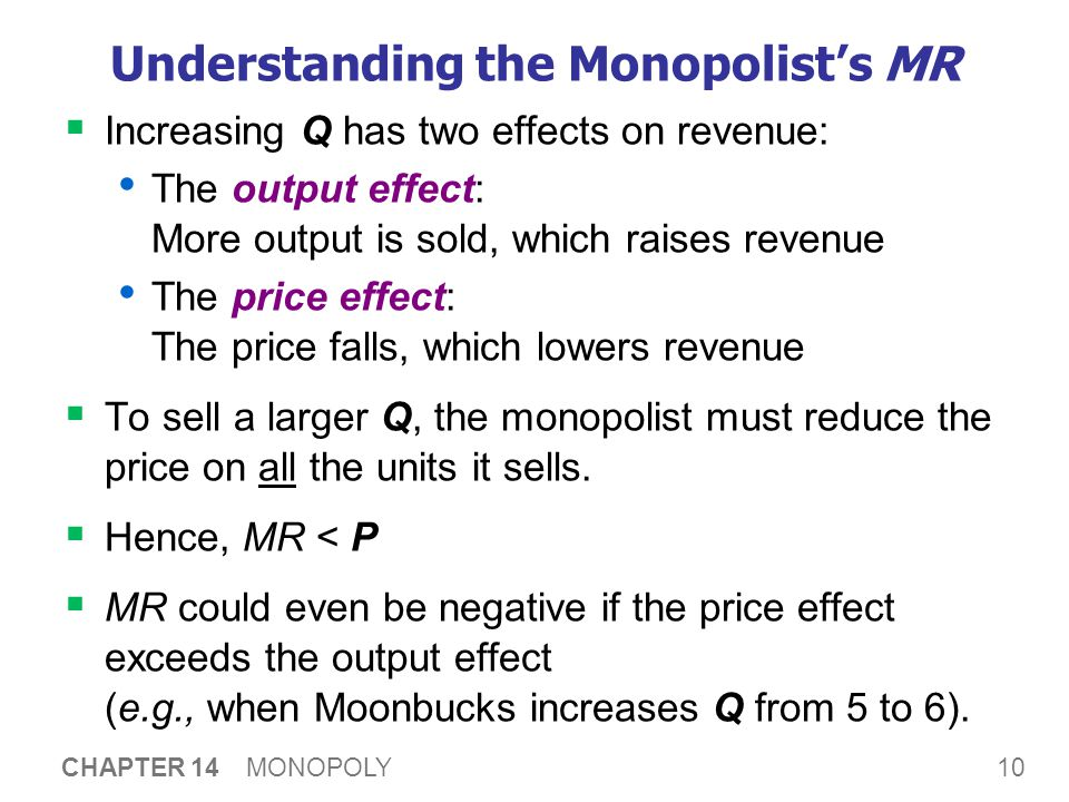 10 CHAPTER 14 MONOPOLY Understanding the Monopolist's MR  Increasing Q has two effects on revenue: The output effect: More output is sold, which rais