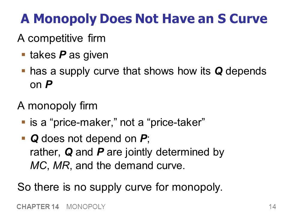 14 CHAPTER 14 MONOPOLY A Monopoly Does Not Have an S Curve A competitive firm  takes P as given  has a supply curve that shows how its Q depends on