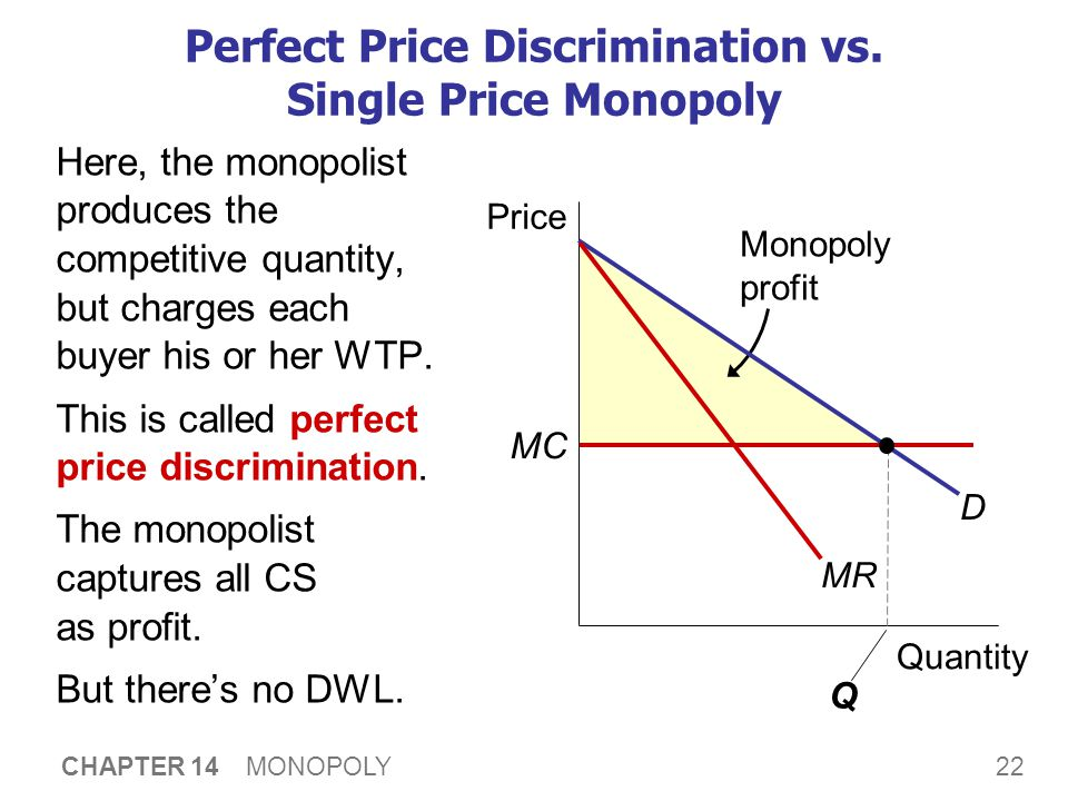 22 CHAPTER 14 MONOPOLY Monopoly profit Perfect Price Discrimination vs. Single Price Monopoly Here, the monopolist produces the competitive quantity,