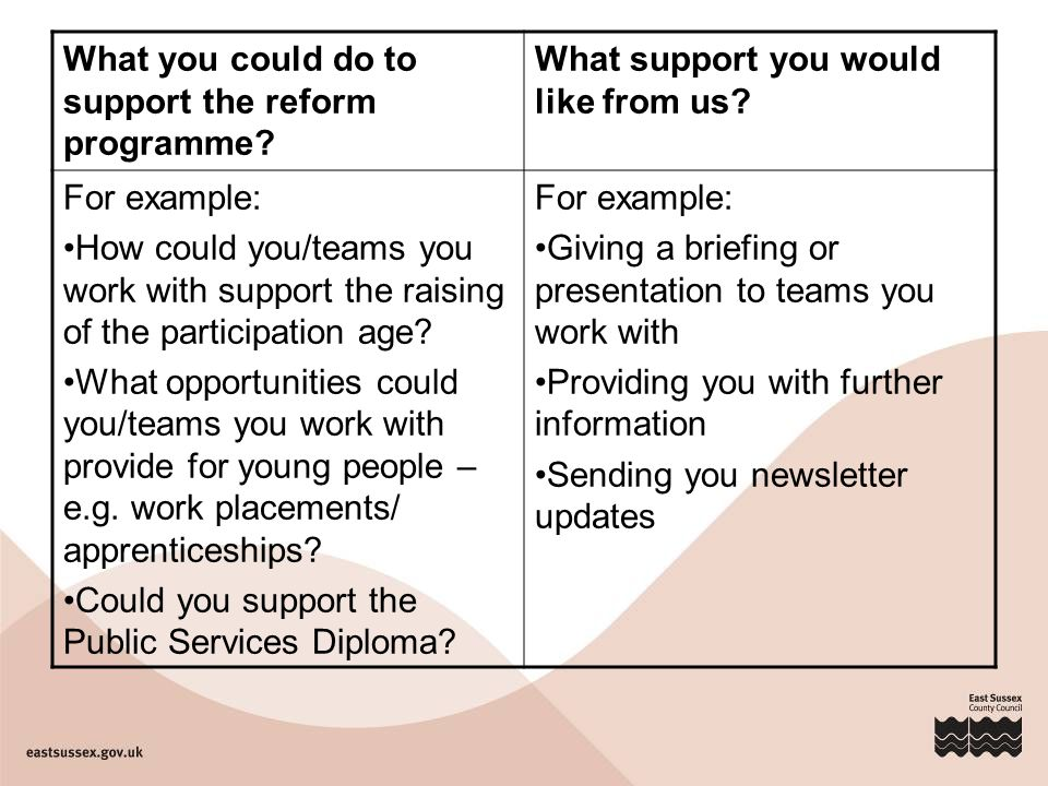 What you could do to support the reform programme.