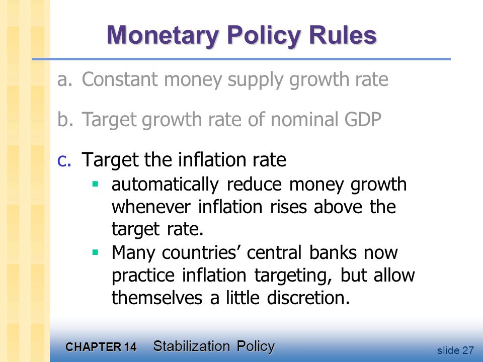 CHAPTER 14 Stabilization Policy slide 27 Monetary Policy Rules c.Target the inflation rate  automatically reduce money growth whenever inflation rises above the target rate.