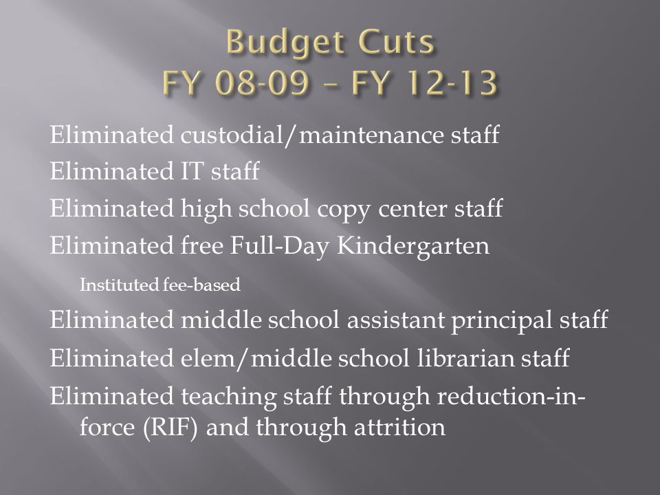 Eliminated custodial/maintenance staff Eliminated IT staff Eliminated high school copy center staff Eliminated free Full-Day Kindergarten Instituted fee-based Eliminated middle school assistant principal staff Eliminated elem/middle school librarian staff Eliminated teaching staff through reduction-in- force (RIF) and through attrition