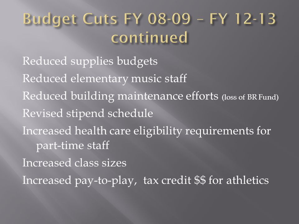 Reduced supplies budgets Reduced elementary music staff Reduced building maintenance efforts (loss of BR Fund) Revised stipend schedule Increased health care eligibility requirements for part-time staff Increased class sizes Increased pay-to-play, tax credit $$ for athletics