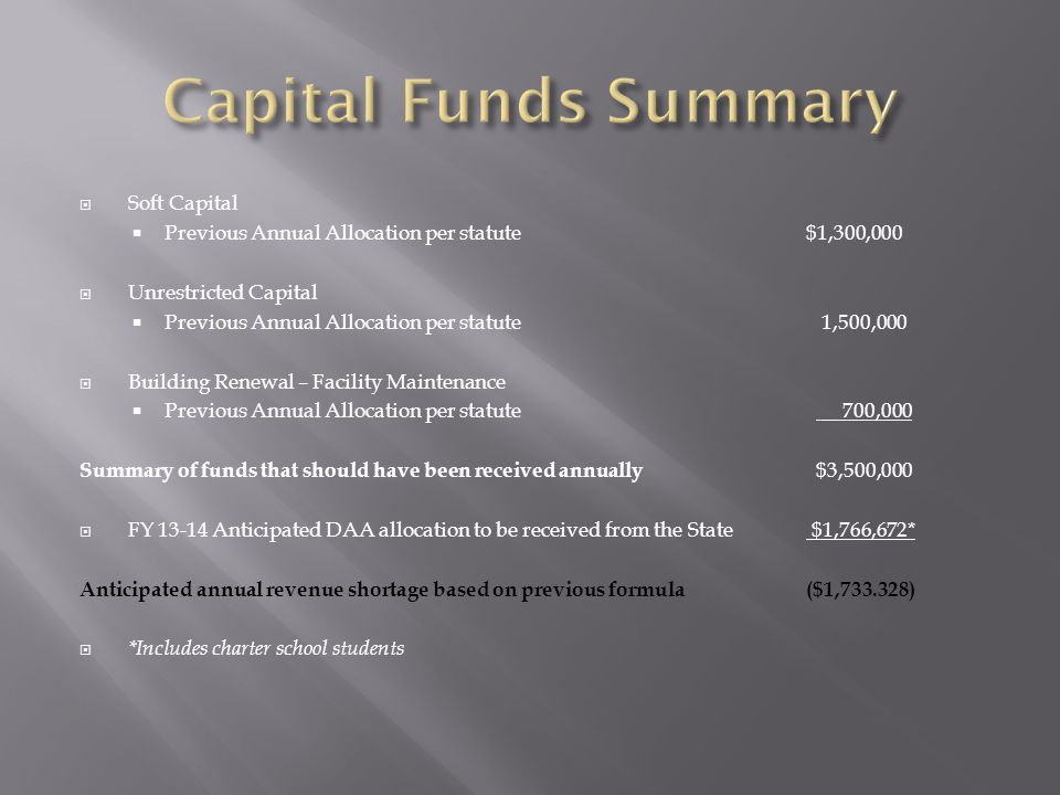  Soft Capital  Previous Annual Allocation per statute $1,300,000  Unrestricted Capital  Previous Annual Allocation per statute 1,500,000  Building Renewal – Facility Maintenance  Previous Annual Allocation per statute 700,000 Summary of funds that should have been received annually $3,500,000  FY 13-14 Anticipated DAA allocation to be received from the State $1,766,672* Anticipated annual revenue shortage based on previous formula ($1,733.328)  *Includes charter school students