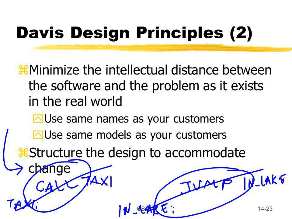 CS42714-23 Davis Design Principles (2) zMinimize the intellectual distance between the software and the problem as it exists in the real world yUse same names as your customers yUse same models as your customers zStructure the design to accommodate change