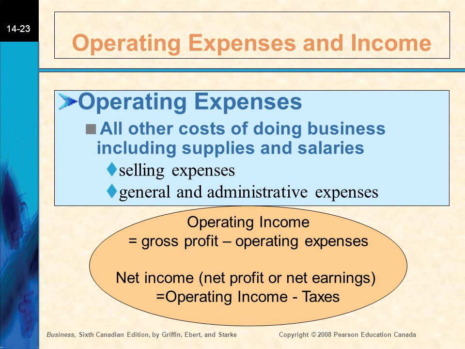 Business, Sixth Canadian Edition, by Griffin, Ebert, and StarkeCopyright © 2008 Pearson Education Canada 14-23 Operating Expenses and Income Operating