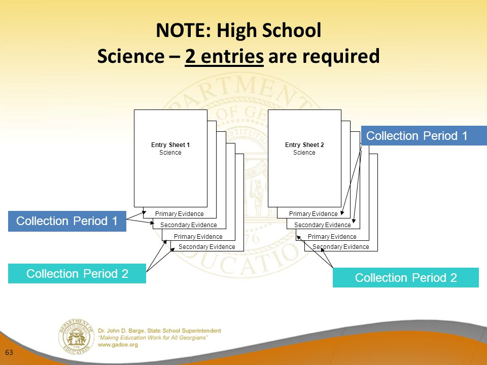 63 NOTE: High School Science – 2 entries are required Secondary Evidence Primary Evidence Secondary Evidence Primary Evidence Entry Sheet 1 Science Se