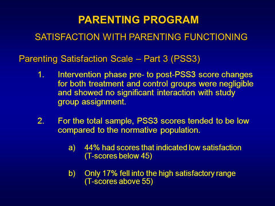 1.Intervention phase pre- to post-PSS3 score changes for both treatment and control groups were negligible and showed no significant interaction with study group assignment.