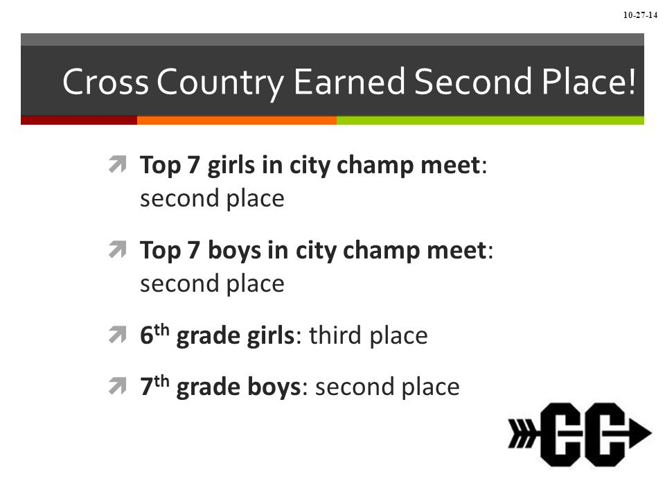 Cross Country Earned Second Place.