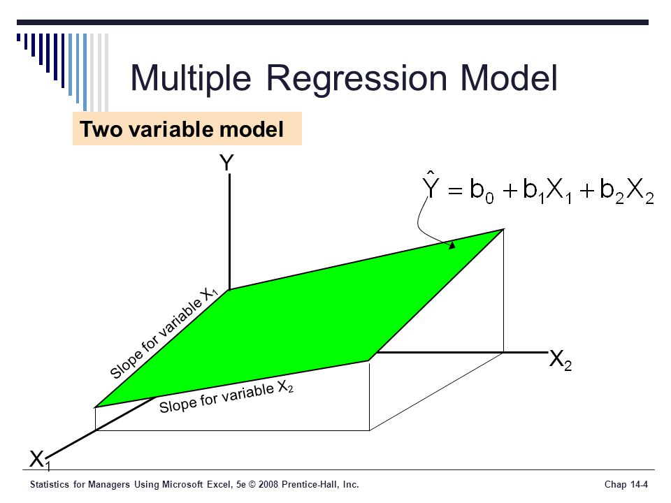 Statistics for Managers Using Microsoft Excel, 5e © 2008 Prentice-Hall, Inc.Chap 14-4 Multiple Regression Model Two variable model Y X1X1 X2X2 Slope for variable X 1 Slope for variable X 2