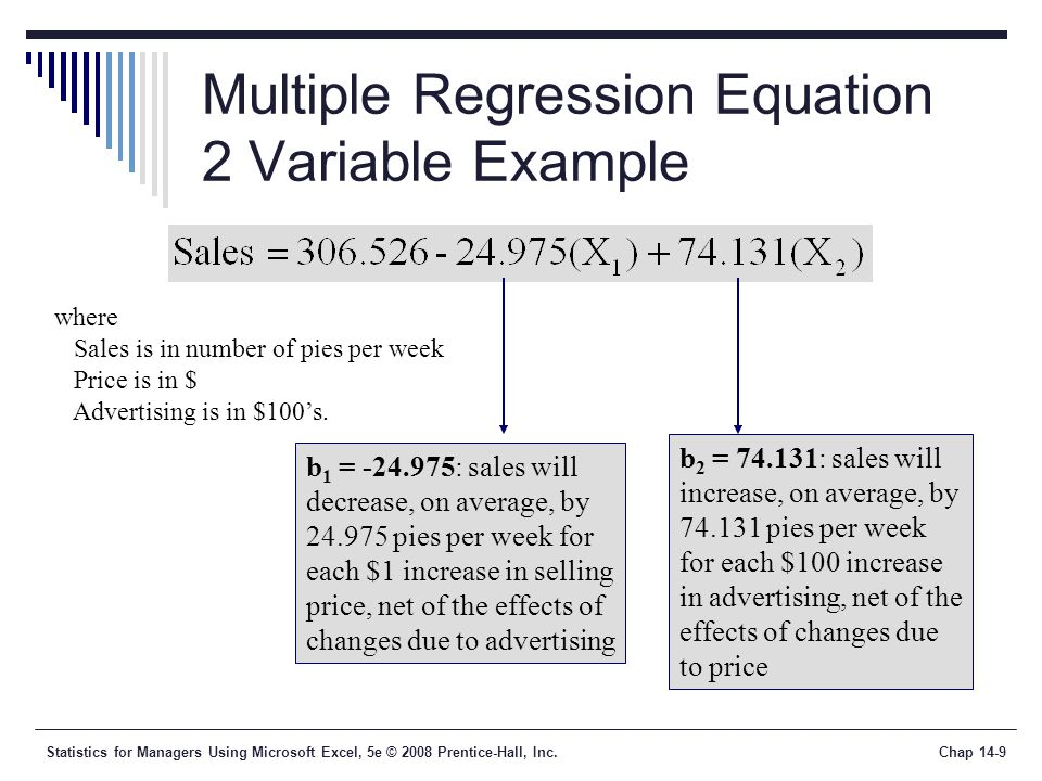 Statistics for Managers Using Microsoft Excel, 5e © 2008 Prentice-Hall, Inc.Chap 14-9 Multiple Regression Equation 2 Variable Example b 1 = -24.975: s
