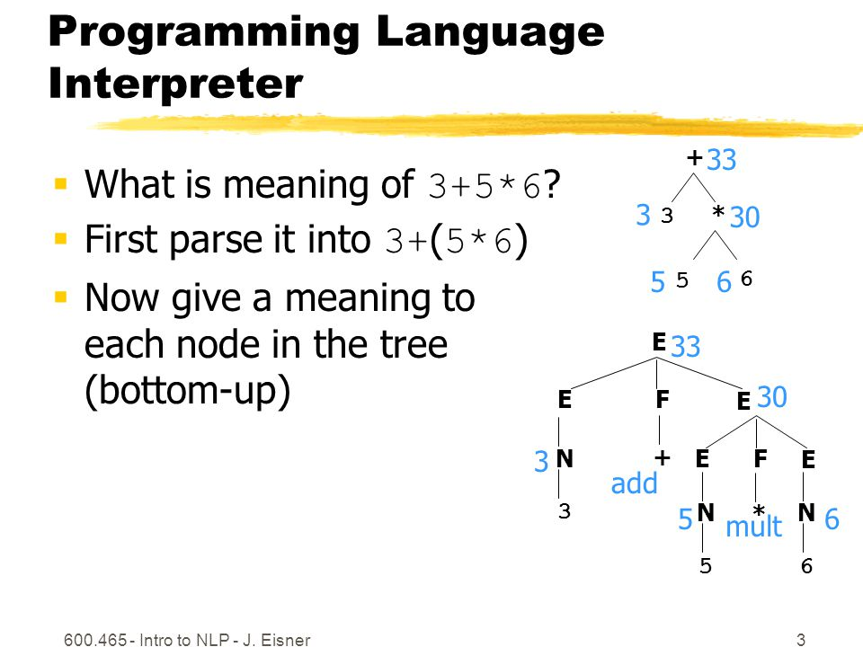 600.465 - Intro to NLP - J. Eisner3 Programming Language Interpreter  What is meaning of 3+5*6 .