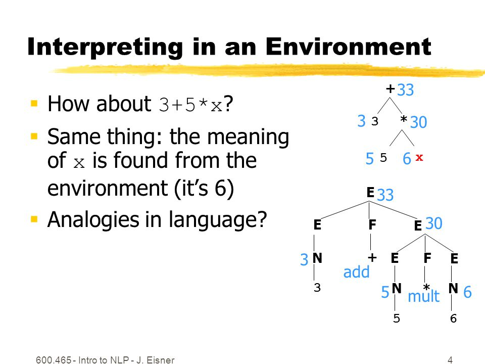 600.465 - Intro to NLP - J. Eisner4 Interpreting in an Environment  How about 3+5*x .