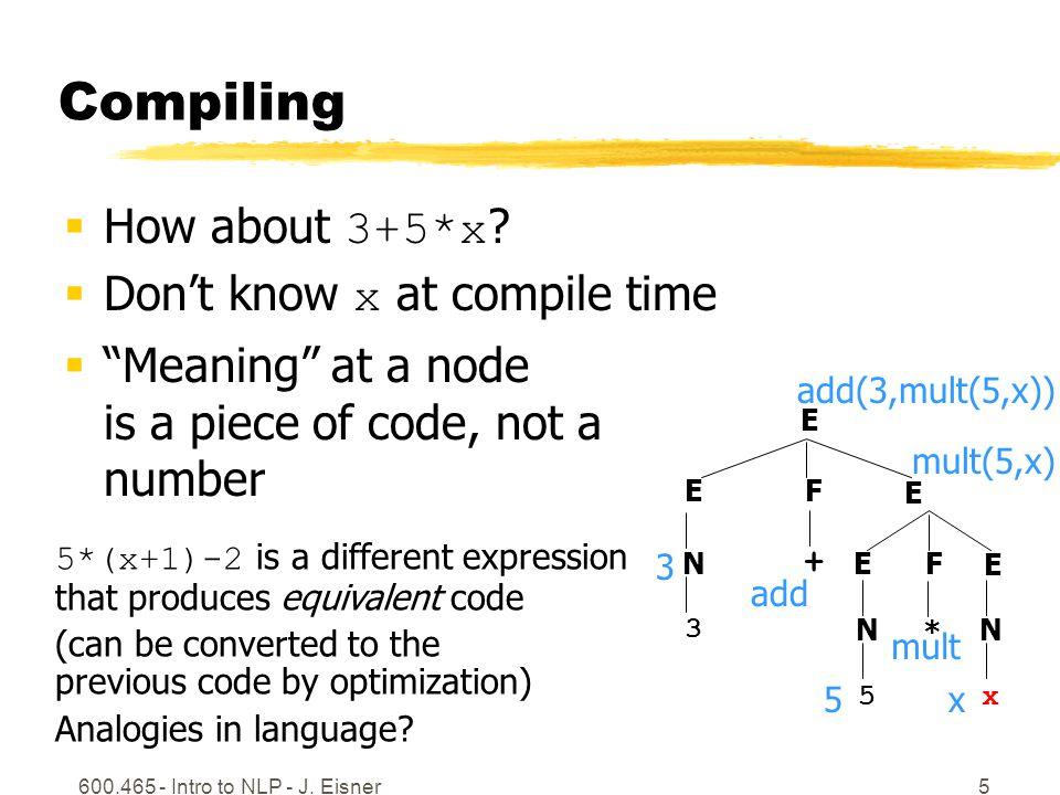 600.465 - Intro to NLP - J.Eisner26 A reasonable representation.
