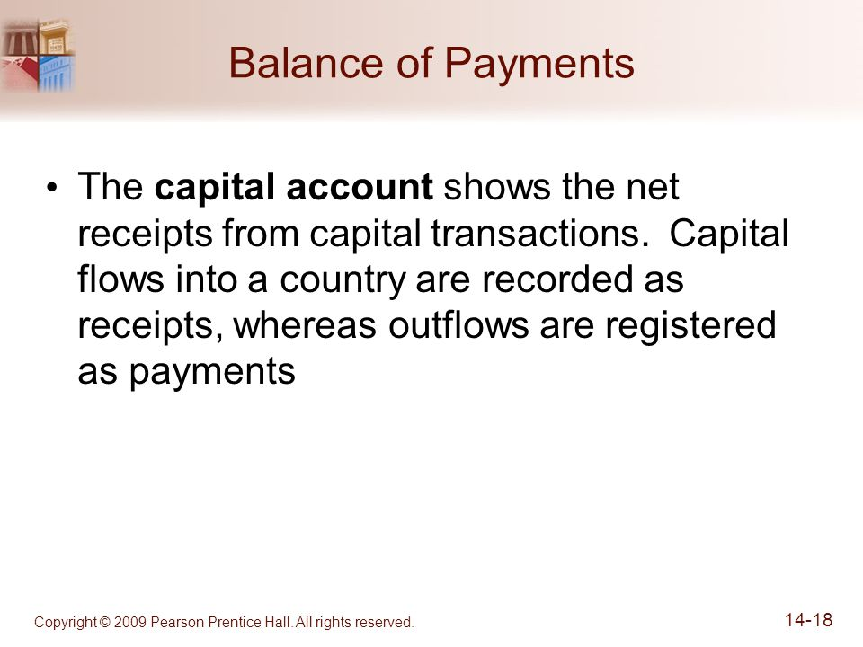 Copyright © 2009 Pearson Prentice Hall. All rights reserved. 14-18 Balance of Payments The capital account shows the net receipts from capital transac
