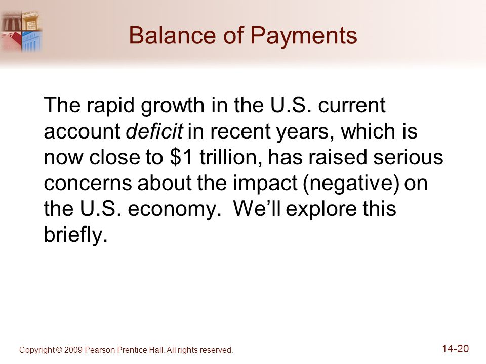 Copyright © 2009 Pearson Prentice Hall. All rights reserved. 14-20 Balance of Payments The rapid growth in the U.S. current account deficit in recent