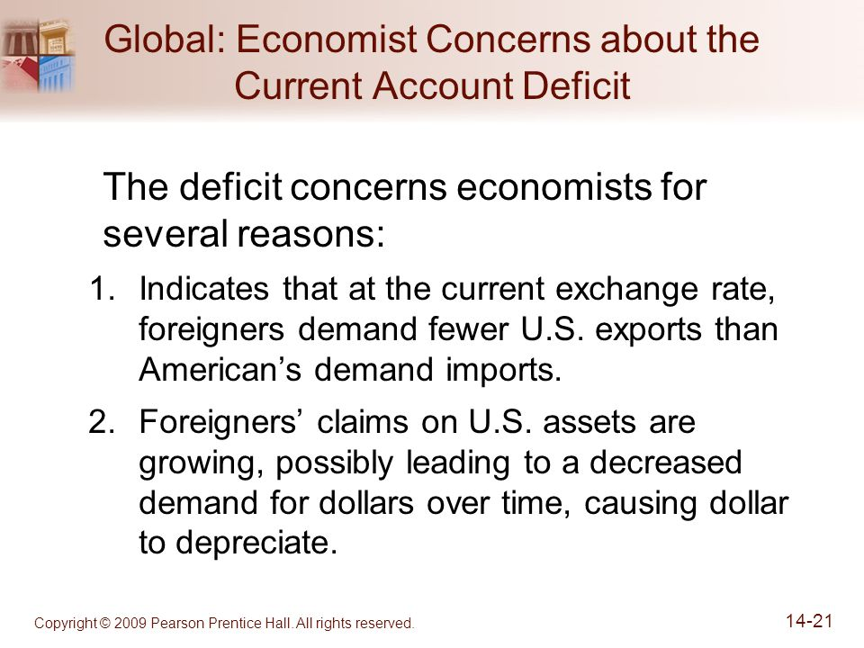 Copyright © 2009 Pearson Prentice Hall. All rights reserved. 14-21 Global: Economist Concerns about the Current Account Deficit The deficit concerns e
