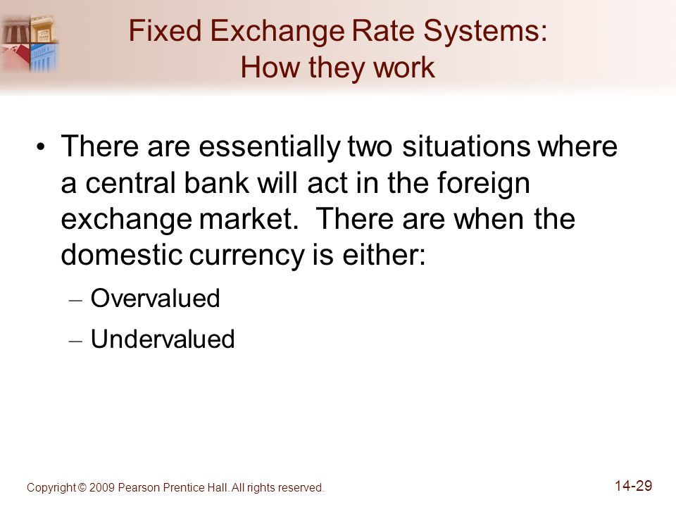 Copyright © 2009 Pearson Prentice Hall. All rights reserved. 14-29 Fixed Exchange Rate Systems: How they work There are essentially two situations whe