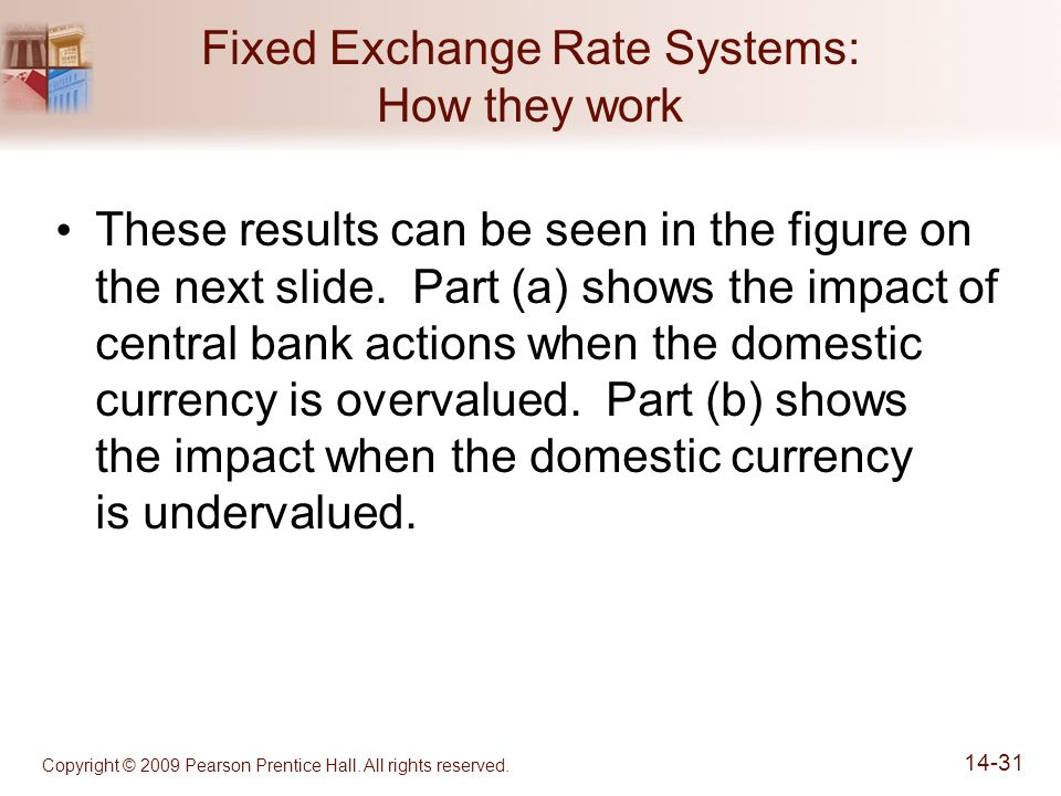 Copyright © 2009 Pearson Prentice Hall. All rights reserved. 14-31 Fixed Exchange Rate Systems: How they work These results can be seen in the figure