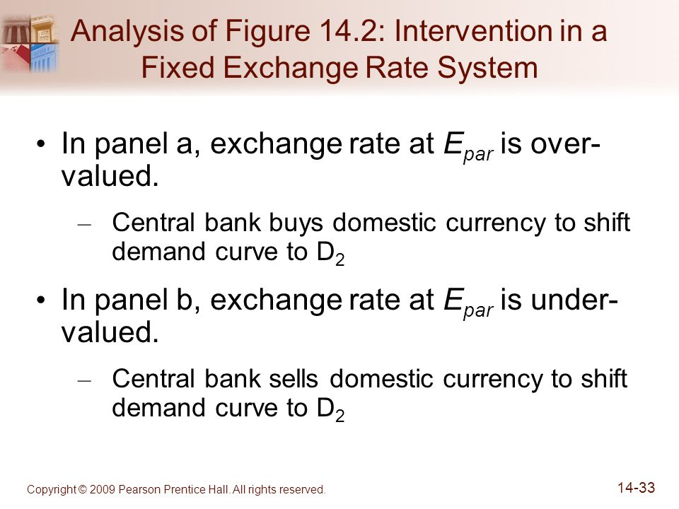 Copyright © 2009 Pearson Prentice Hall. All rights reserved. 14-33 Analysis of Figure 14.2: Intervention in a Fixed Exchange Rate System In panel a, e