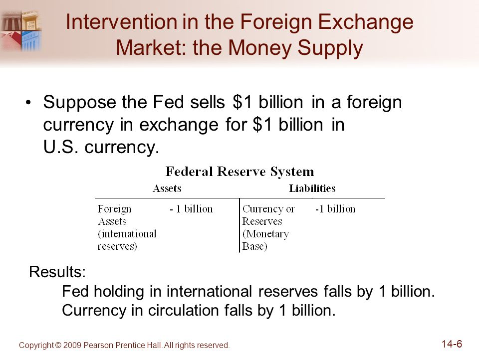 Copyright © 2009 Pearson Prentice Hall. All rights reserved. 14-6 Results: Fed holding in international reserves falls by 1 billion. Currency in circu