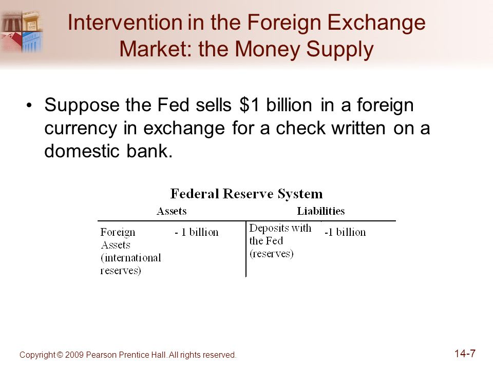 Copyright © 2009 Pearson Prentice Hall. All rights reserved. 14-7 Intervention in the Foreign Exchange Market: the Money Supply Suppose the Fed sells