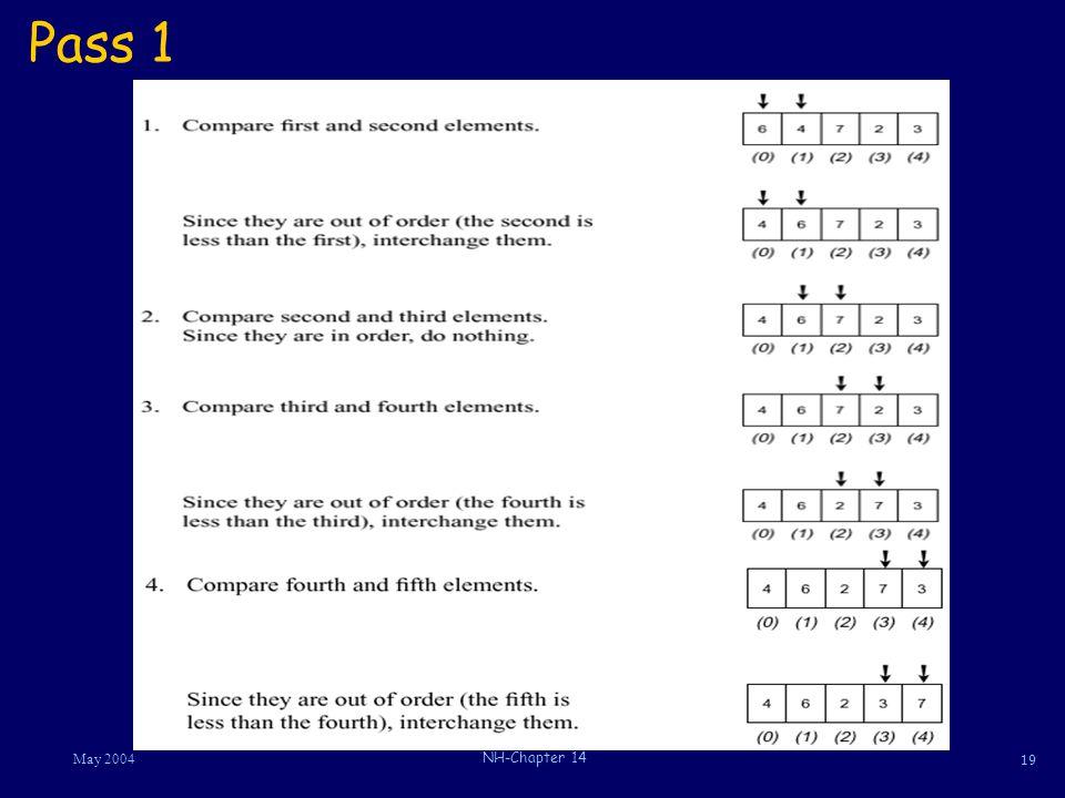 19 May 2004 NH-Chapter 14 Pass 1