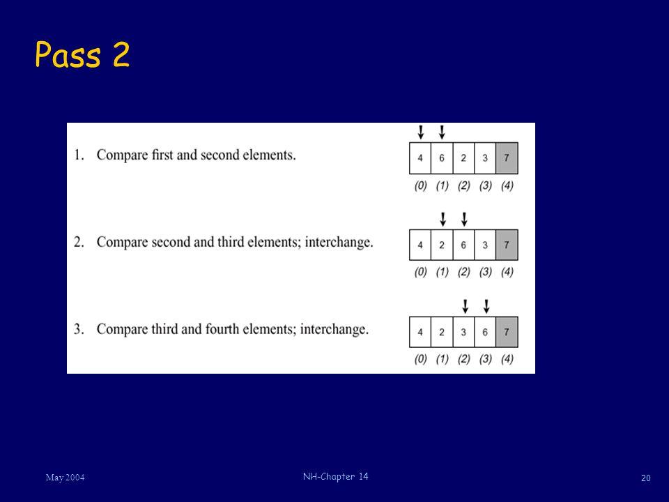 20 May 2004 NH-Chapter 14 Pass 2