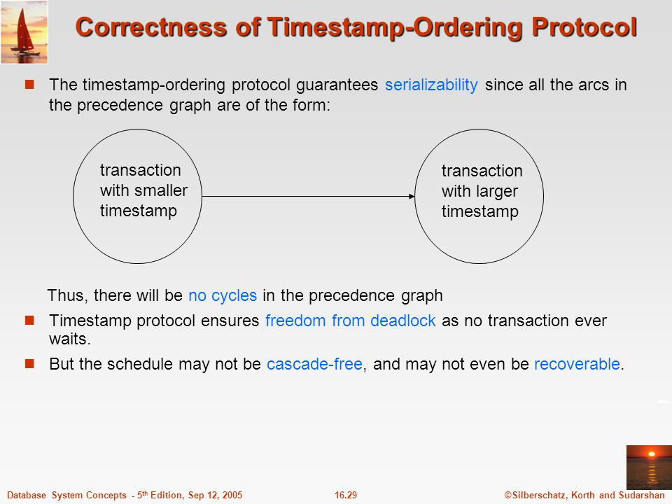 ©Silberschatz, Korth and Sudarshan16.29Database System Concepts - 5 th Edition, Sep 12, 2005 Correctness of Timestamp-Ordering Protocol The timestamp-