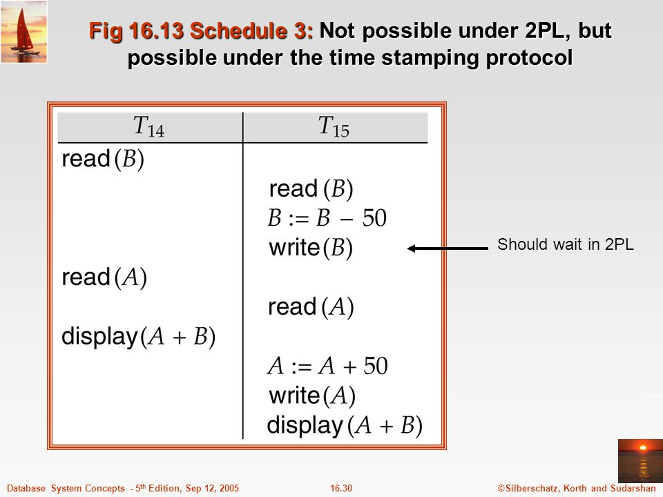 ©Silberschatz, Korth and Sudarshan16.30Database System Concepts - 5 th Edition, Sep 12, 2005 Fig 16.13 Schedule 3: Not possible under 2PL, but possibl