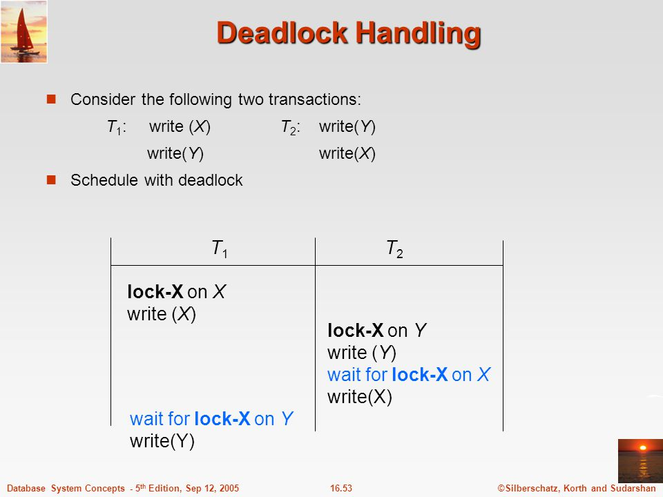 ©Silberschatz, Korth and Sudarshan16.53Database System Concepts - 5 th Edition, Sep 12, 2005 Deadlock Handling Consider the following two transactions
