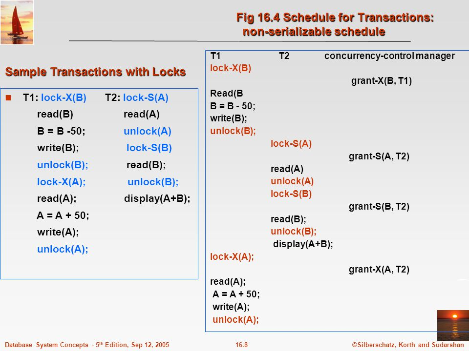 ©Silberschatz, Korth and Sudarshan16.8Database System Concepts - 5 th Edition, Sep 12, 2005 Fig 16.4 Schedule for Transactions: non-serializable sched