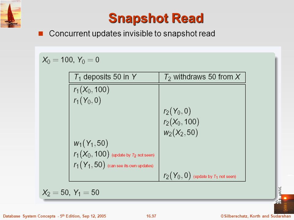 ©Silberschatz, Korth and Sudarshan16.98Database System Concepts - 5 th Edition, Sep 12, 2005 Snapshot Write: Snapshot Write: First Committer Wins Variant: First-updater-wins  Check for concurrent updates when write occurs  (Oracle uses this plus some extra features)  Differs only in when abort occurs, otherwise equivalent