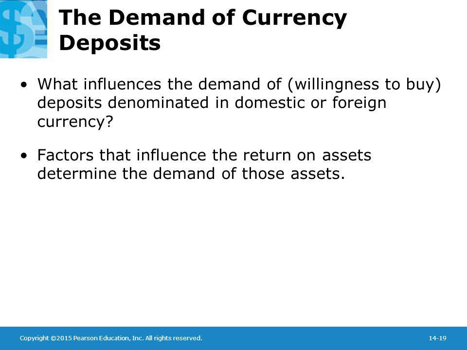Copyright ©2015 Pearson Education, Inc. All rights reserved.14-19 The Demand of Currency Deposits What influences the demand of (willingness to buy) d