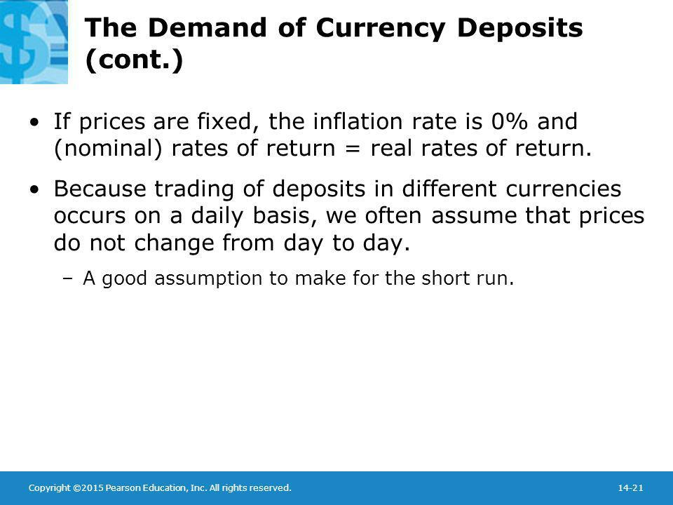 Copyright ©2015 Pearson Education, Inc. All rights reserved.14-21 The Demand of Currency Deposits (cont.) If prices are fixed, the inflation rate is 0