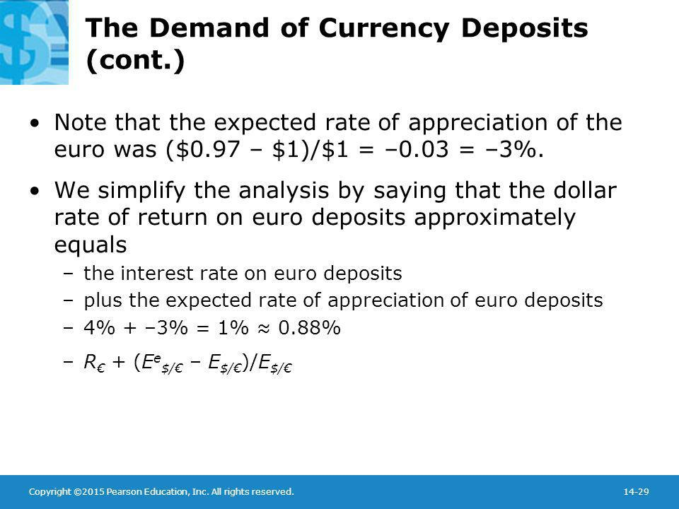 Copyright ©2015 Pearson Education, Inc. All rights reserved.14-29 The Demand of Currency Deposits (cont.) Note that the expected rate of appreciation