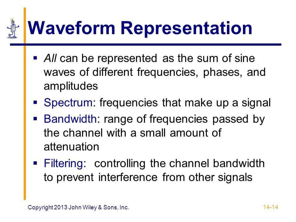 Waveform Representation  All can be represented as the sum of sine waves of different frequencies, phases, and amplitudes  Spectrum: frequencies tha