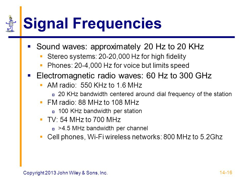 Signal Frequencies  Sound waves: approximately 20 Hz to 20 KHz  Stereo systems: 20-20,000 Hz for high fidelity  Phones: 20-4,000 Hz for voice but l